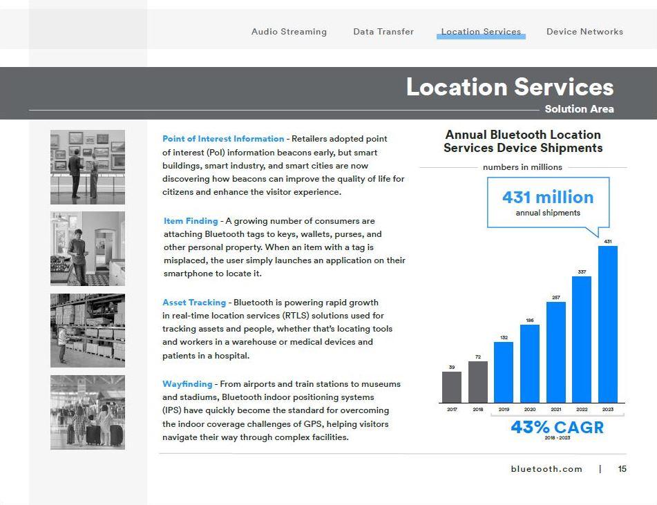 Bluetooth Location Services Market